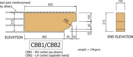 Cast stone corbel
