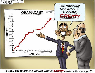 Obamacare enrollment great