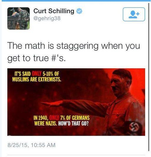 Curt Schilling tweet about Muslims