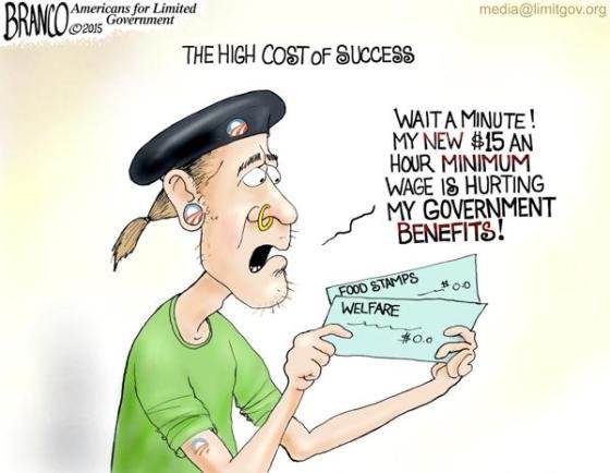 15-minimum-wage
