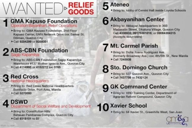 Relief Goods Wanted