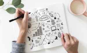 Marketingstrategie - Strong & Bold