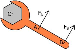 Wrench Torque