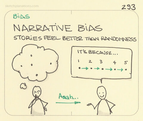 Image Credit: http://www.sketchplanations.com/post/75097642590/narrative-bias-stories-feel-better-than
