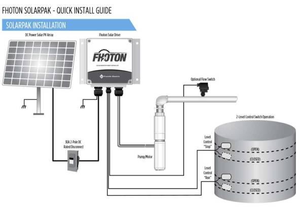 fhoton solarpak installation guide