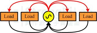 火線為輸出電流,中性線為收回電流