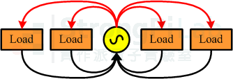 火線為輸出電流, 中性線 為收回電流