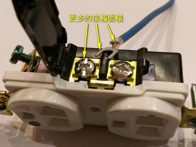 牆壁內的電線與插座有更多的接觸面積