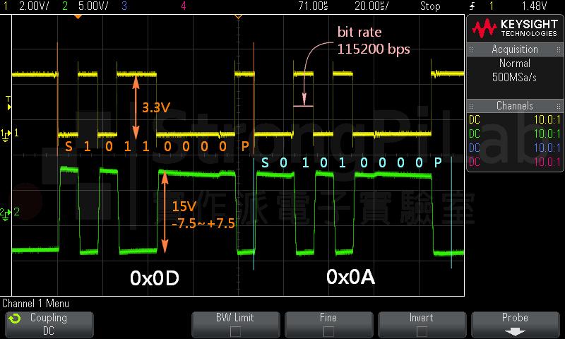 RS232 與 UART 的波形