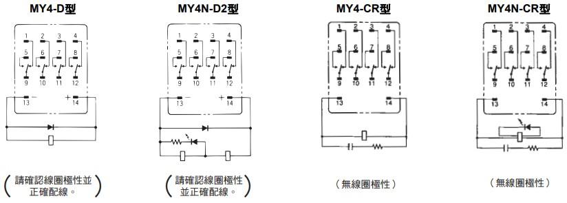 各種繼電器的變化選項,摘自OMRON MY系列的datasheet