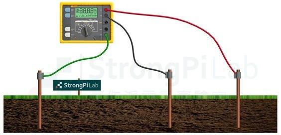 地電阻測試儀