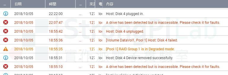 使用WD-40清理過的HDD又出現問題了