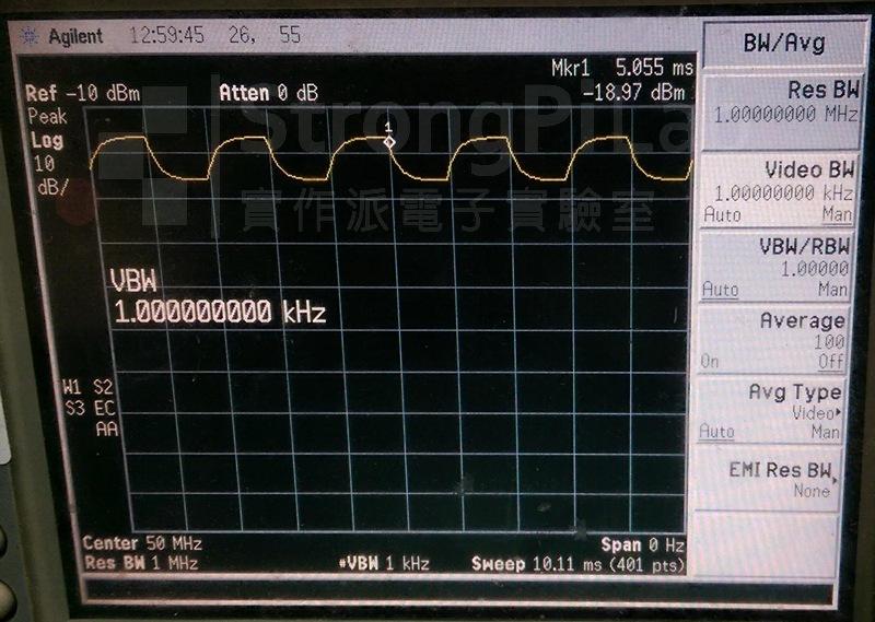 Zero span VBW=1KHz