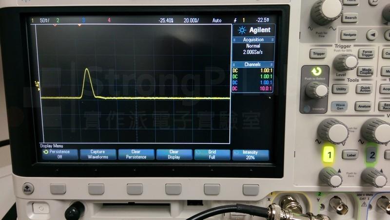 有終端電阻的情況之下,入射波無反射,只看到一個Pulse