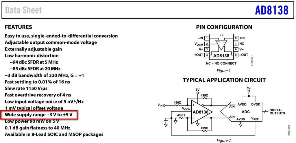 差分驅動器AD8138的電源範圍-摘自Analog Device網站