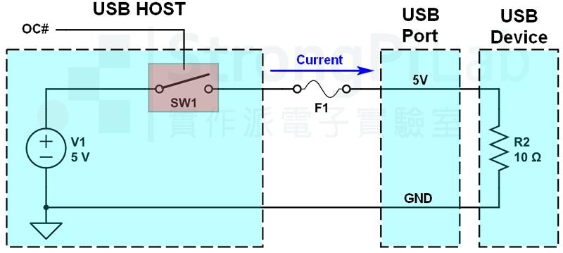 USB電源的接線方式