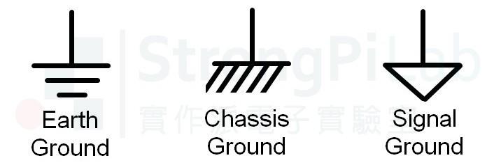 各種 大地 Ground 的符號標示