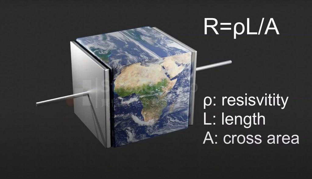 與 地球 接觸面積越大,電阻越低