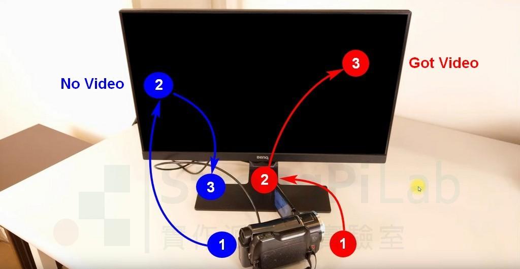 只要HDMI cable 最後插上就會沒畫面