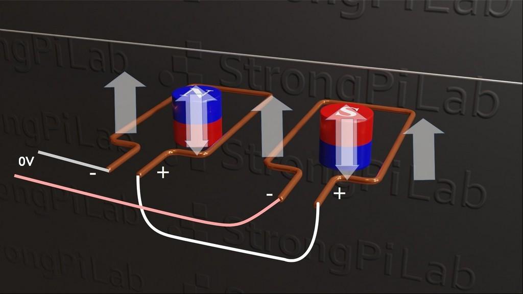 雙線圈 拾音器的抗雜訊圖解