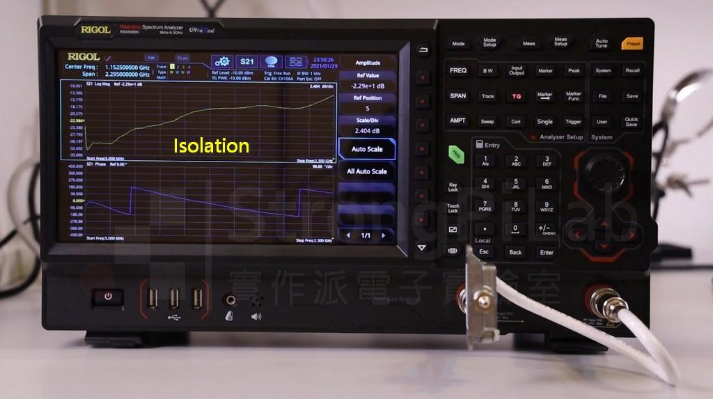 分配器 的隔離度Isolation頻率響應