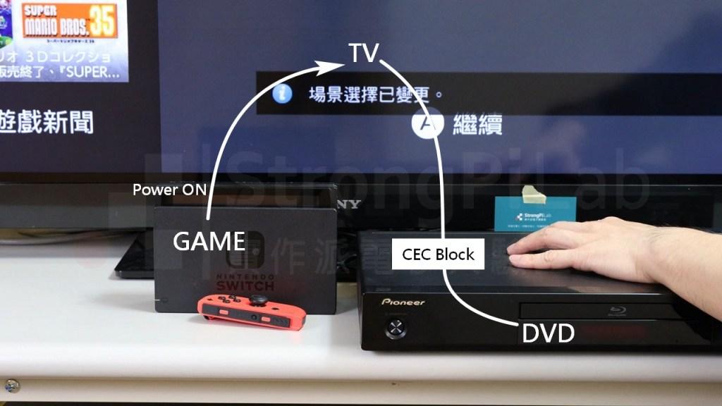 HDMI CEC 阻斷器不再讓藍光機影響系統