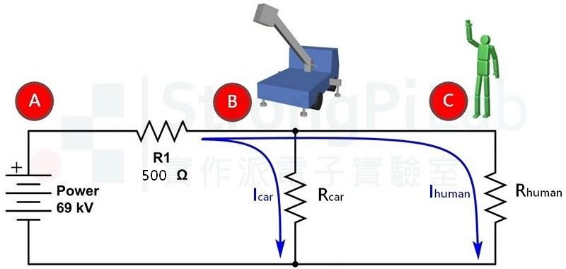 吊車觸電的等效電路