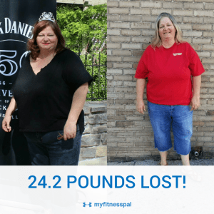 24.2 Pounds Total Lost July 17 - July 31, 2017
