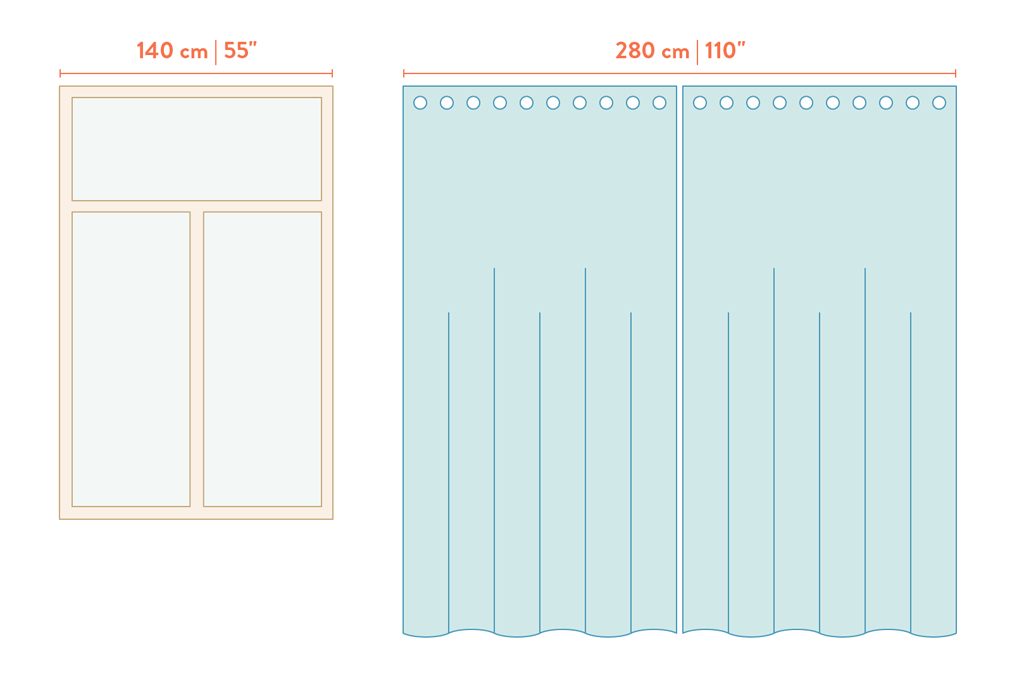 comment choisir ses rideaux structube