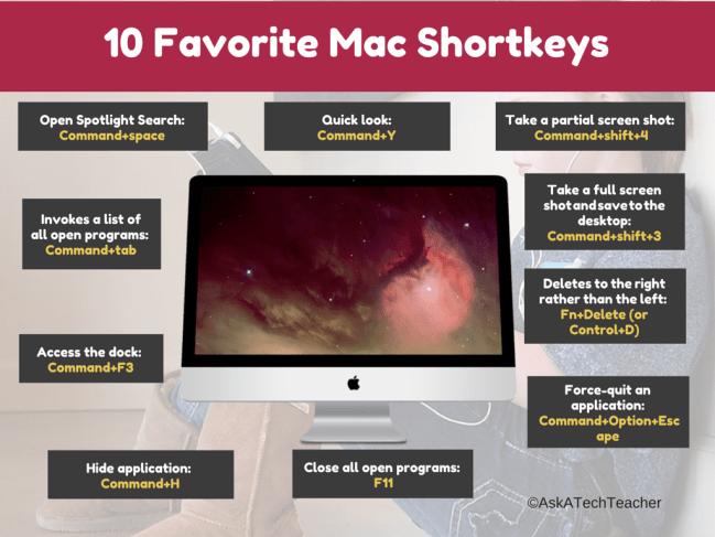 Mac shortkeys - Copy