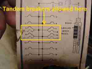 How to know when tandem circuit breakers can be used (aka