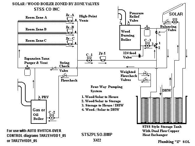 Hot Water Storage Tank Piping Diagram