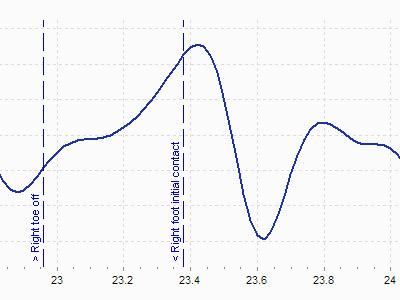 kinematics-events.jpg