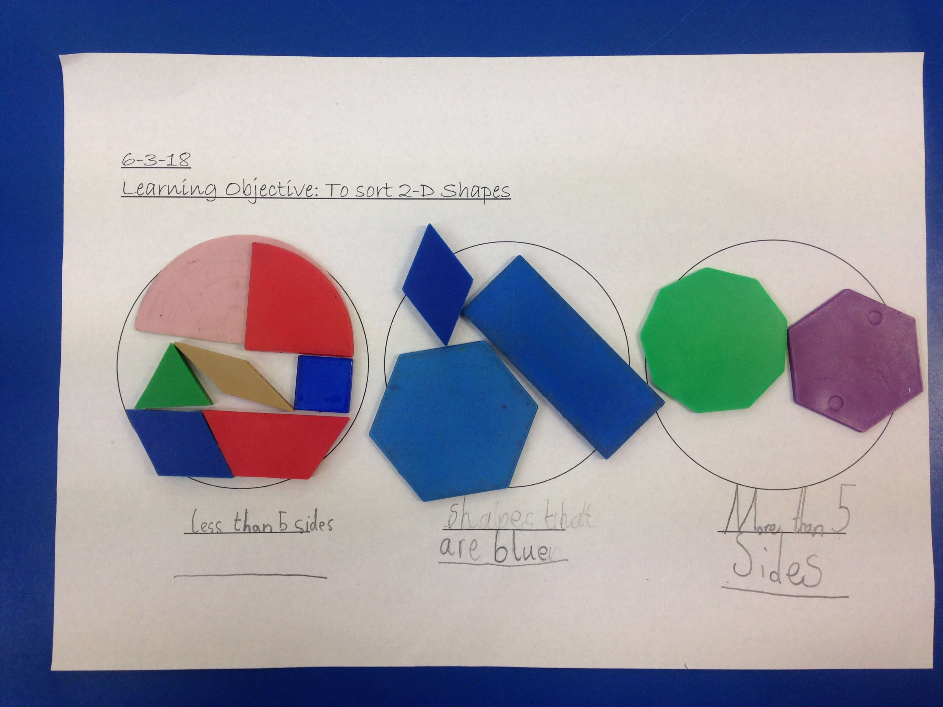 Problem Solving And Sorting 2 D Shapes In Year 2