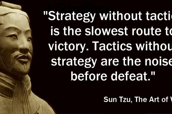 Sun Tzu Strategy without tactics, tactics without strategy quote graphic