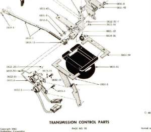 1967 Jeep Cj5 Headlight Switch Wiring Diagram, 1967, Free