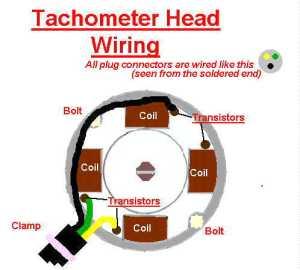 Stewart Warner Tachometer and Drive