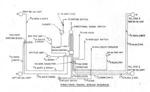 Bob Johnstones Studebaker Resource Website (1955