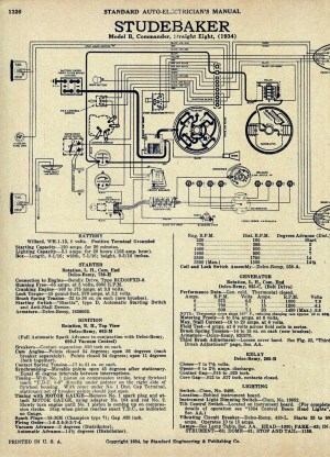 Studebaker Wiring Diagrams Wiring Diagrams $ Apktodownload