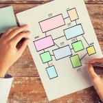creating an MCAT Study Plan