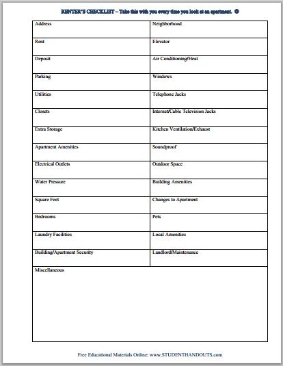 Apartment Amenities Checklist ~ Nice Apartement