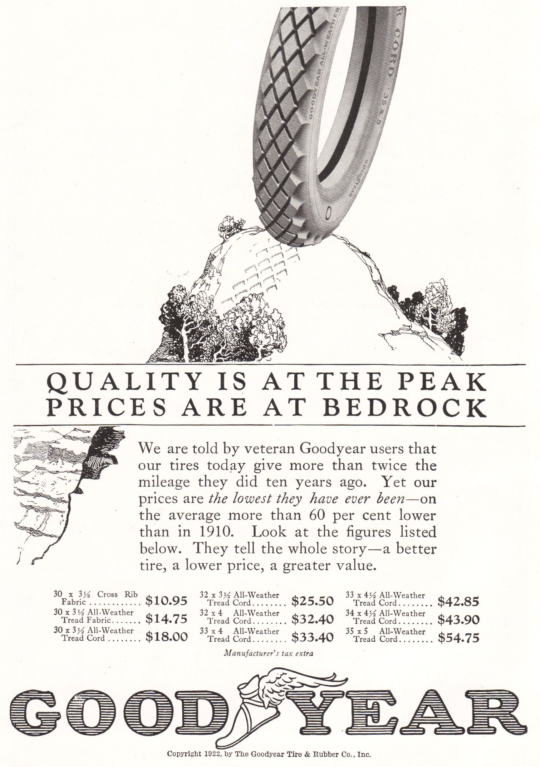 Goodyear Tire And Rubber Co Ad