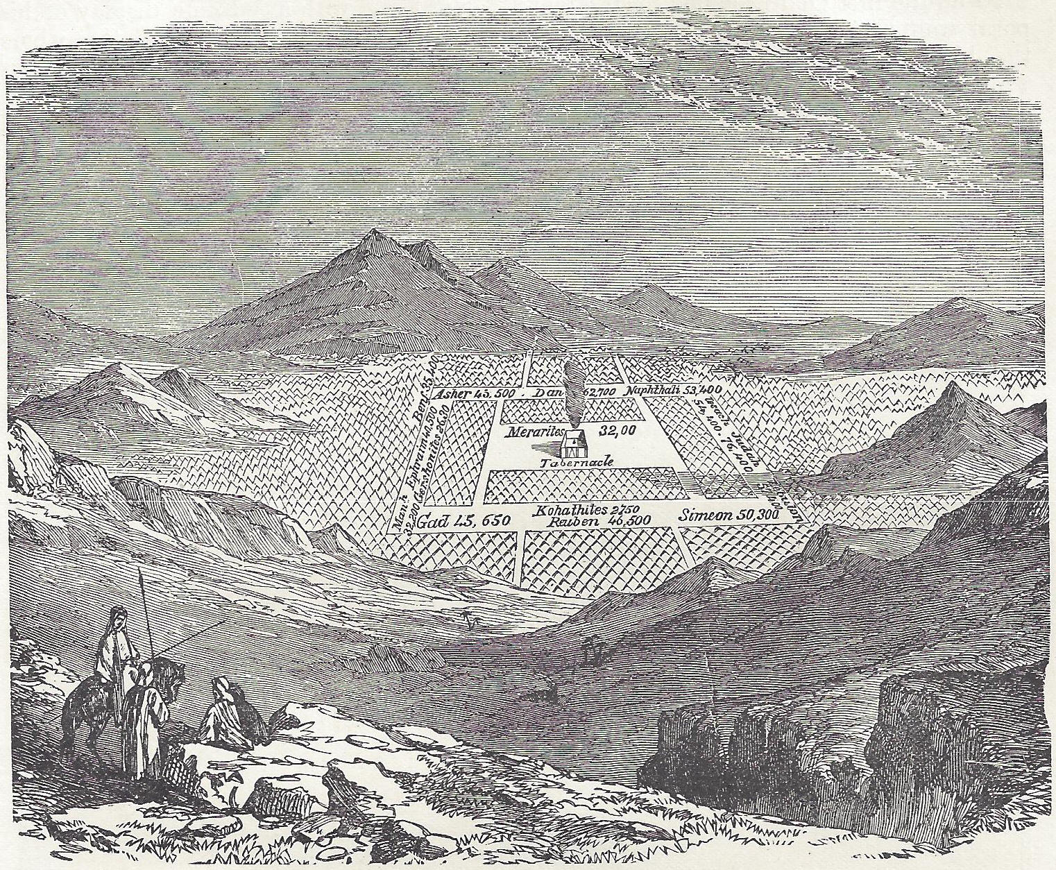 Camp Of The Israelites In The Wilderness
