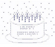 Birthday Wishes With Ascii Text Studentschillout