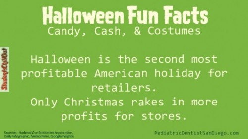 halloween history facts