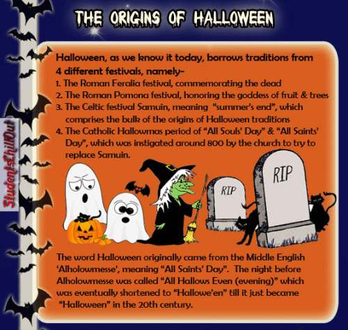 halloween history fun facts