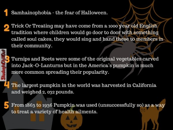 10 facts about halloween
