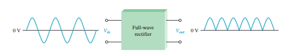 Full wave rectifier block diagram