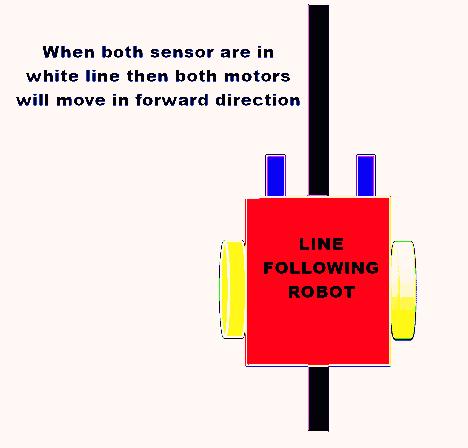 Line Following Robot forward