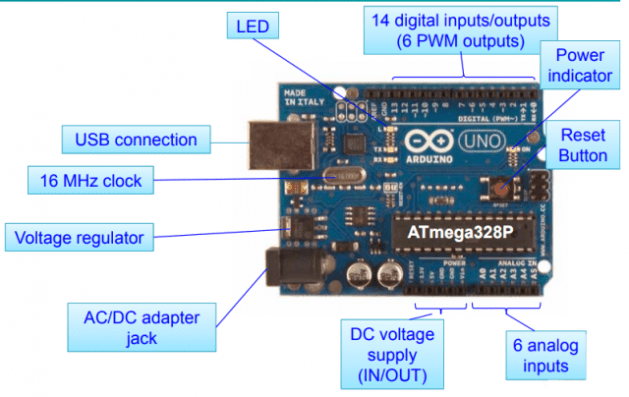 Arduino Uno Board Specifications